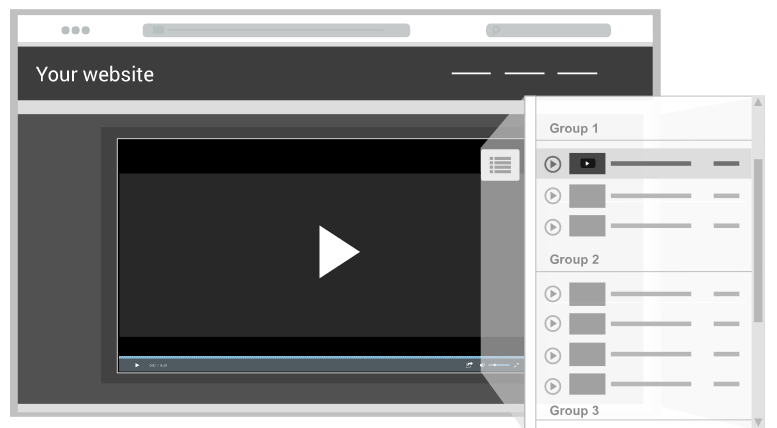 Increase Sales With Yondo Video Playlists