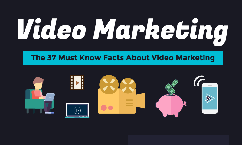 Video Marketing: The 37 Must Know Facts About Video Marketing Infographic