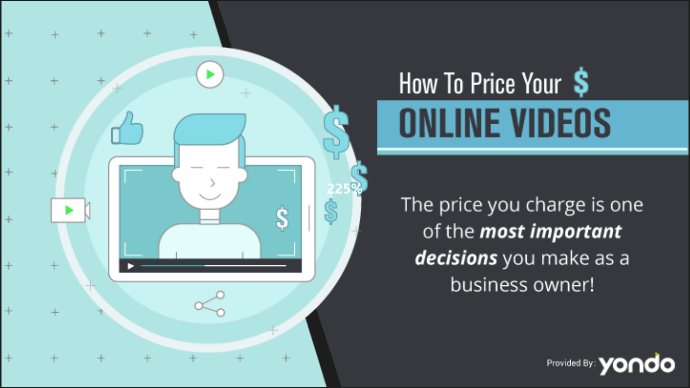 Setting The Correct Price To Sell Your Online Videos [ Video Tutorial ]