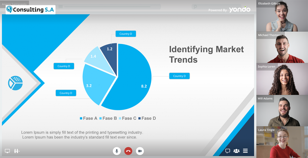 Yondo Group Session Presentation in Focus View